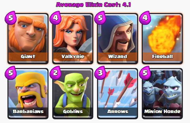 clash royale decks for 5 arenas attacking