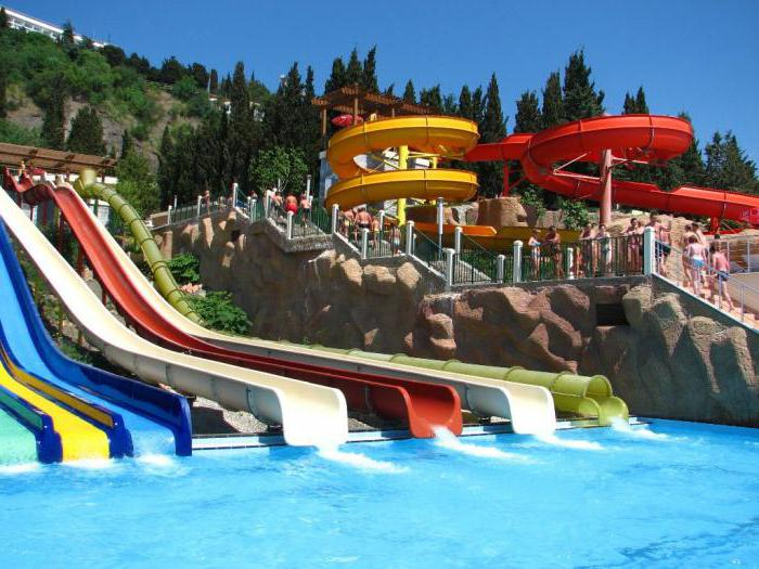 rating of the water parks in Crimea